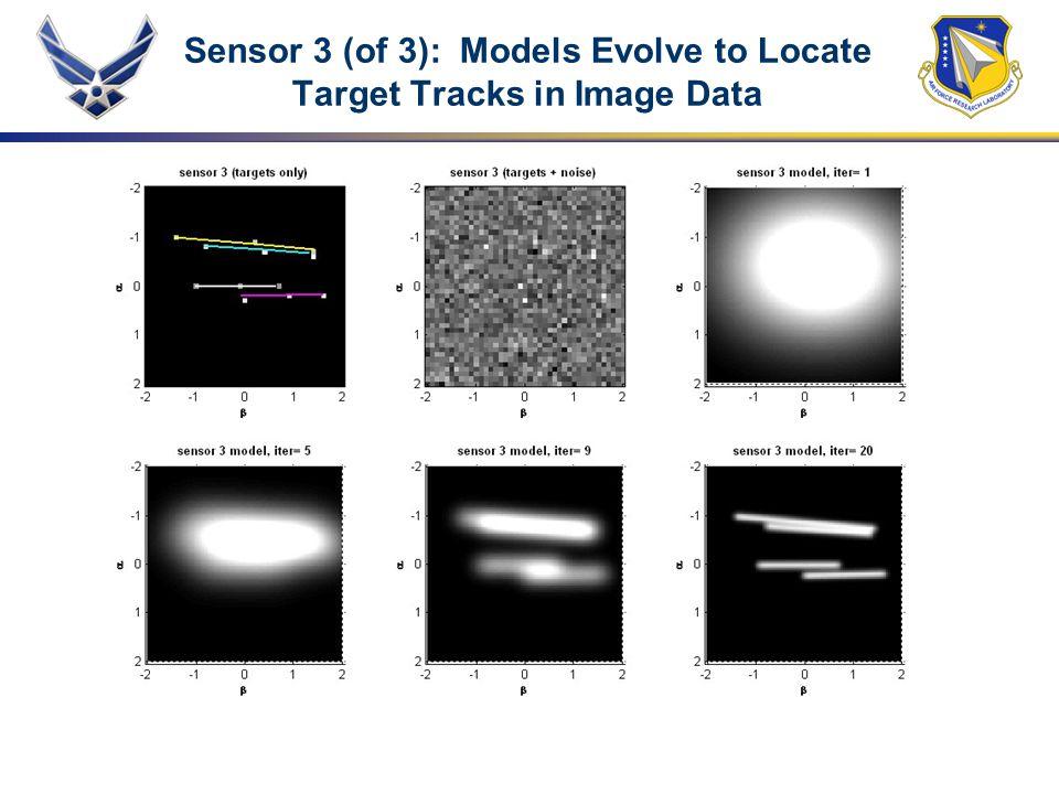 Sensor 3 (of 3): Models Evolve to Locate Target Tracks in Image Data