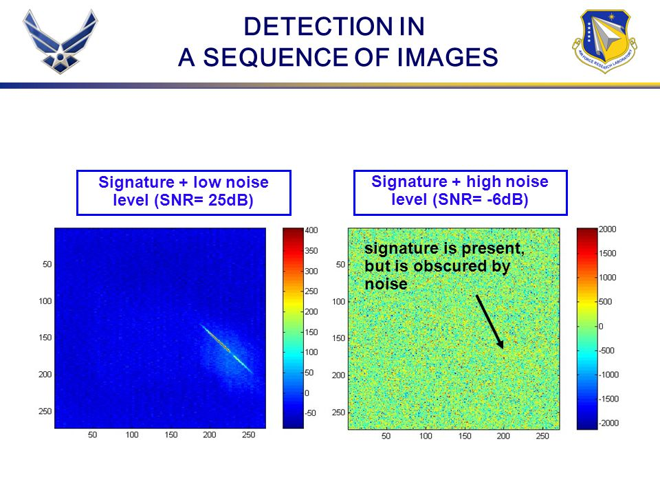 DETECTION IN A SEQUENCE OF IMAGES