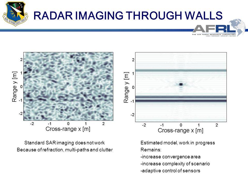 RADAR IMAGING THROUGH WALLS