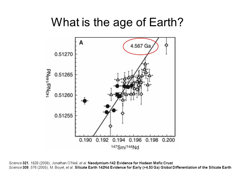 What is the age of Earth Science 321, 1828 (2008); Jonathan O Neil, et al. Neodymium-142 Evidence for Hadean Mafic Crust.