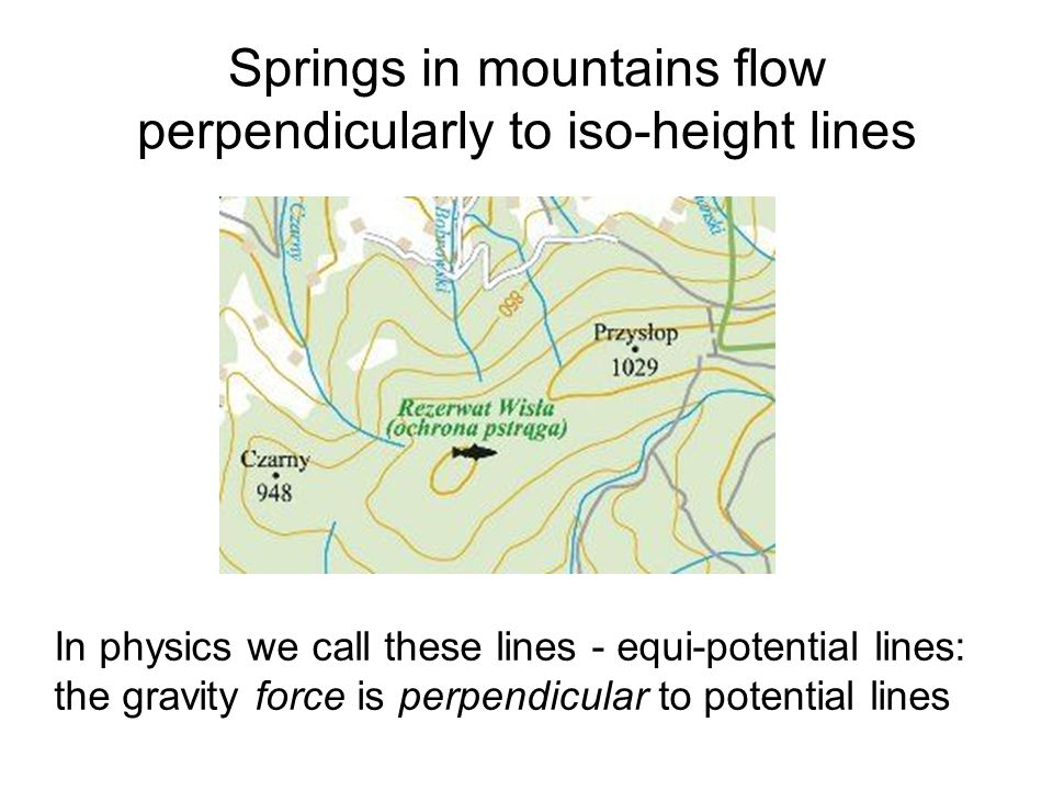 Springs in mountains flow perpendicularly to iso-height lines