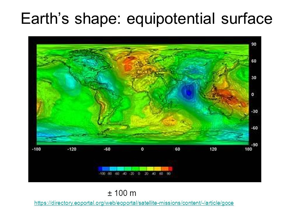 Earth's shape: equipotential surface
