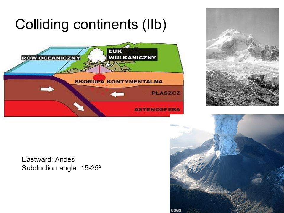 Colliding continents (IIb)