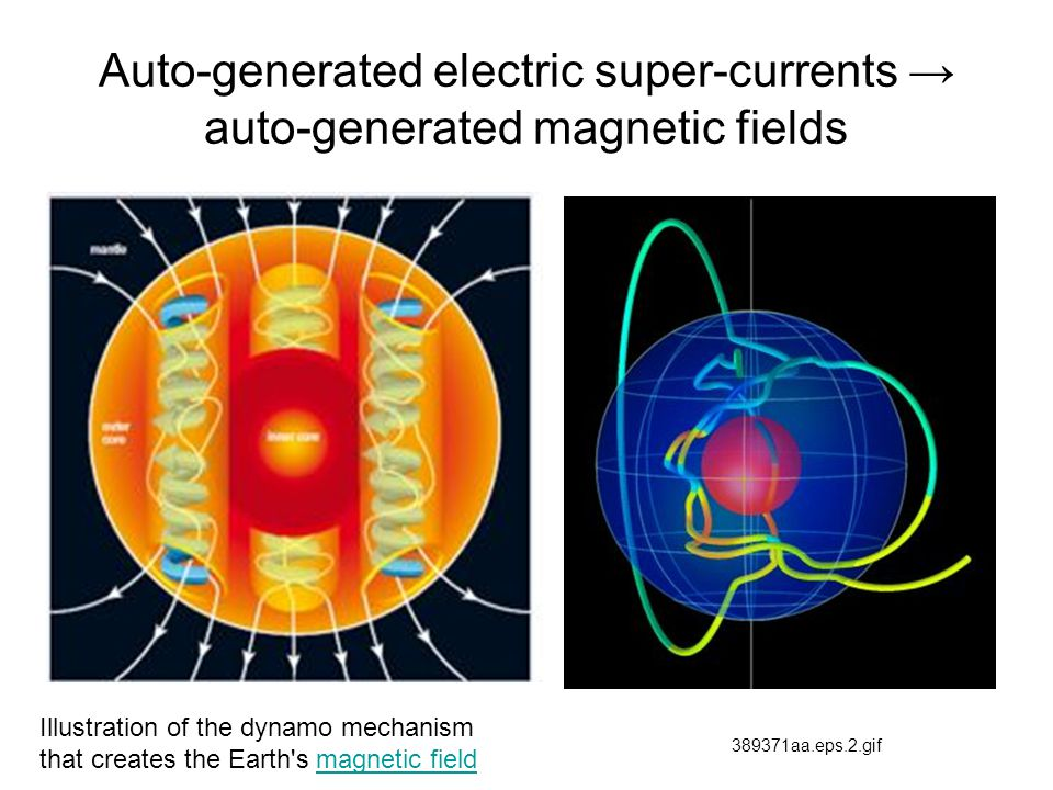 Auto-generated electric super-currents → auto-generated magnetic fields
