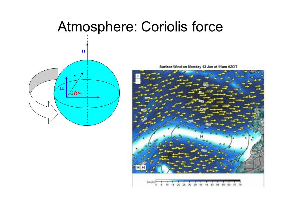 Atmosphere: Coriolis force