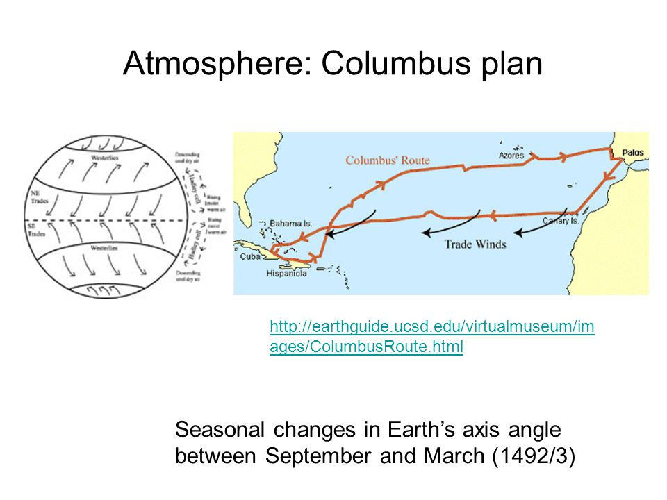 Atmosphere: Columbus plan