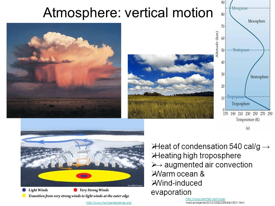 Atmosphere: vertical motion