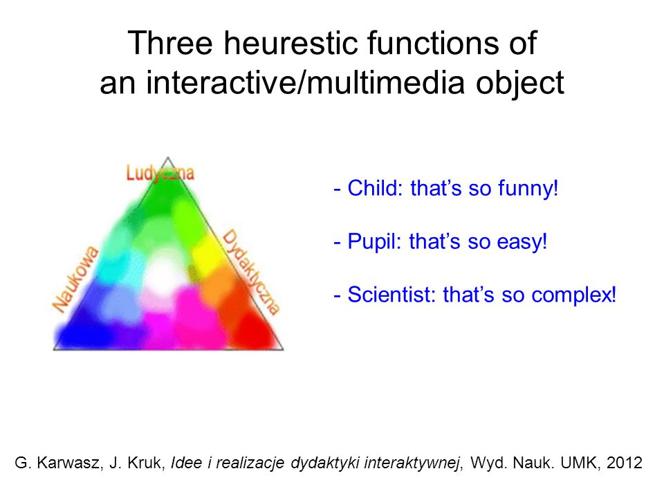 Three heurestic functions of an interactive/multimedia object