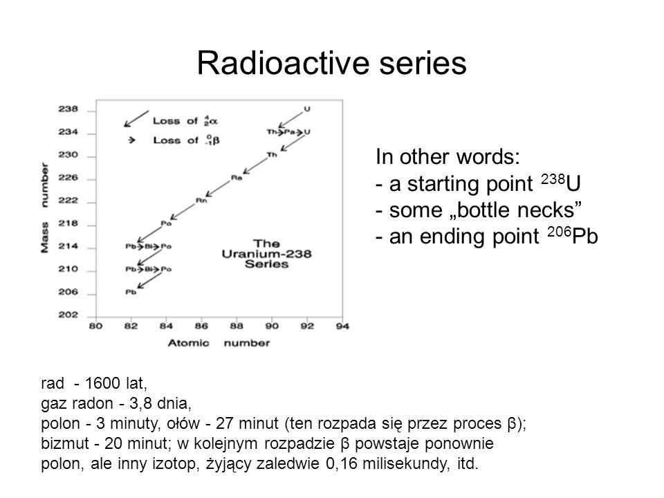 Radioactive series In other words: a starting point 238U