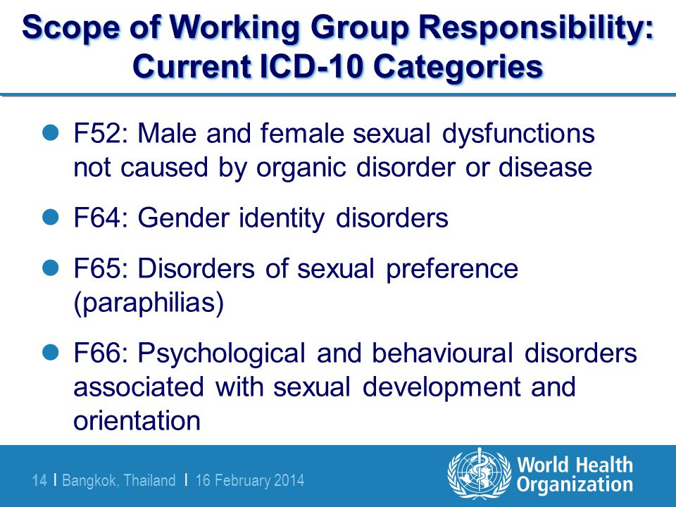 Scope of Working Group Responsibility: Current ICD-10 Categories