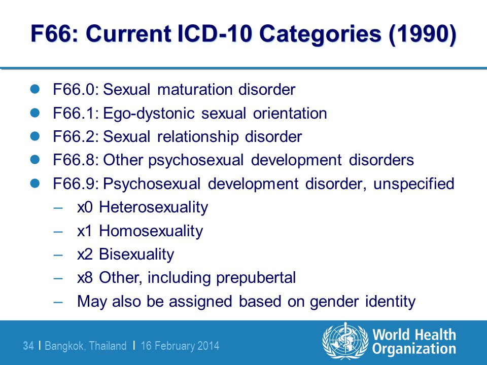 F66: Current ICD-10 Categories (1990)