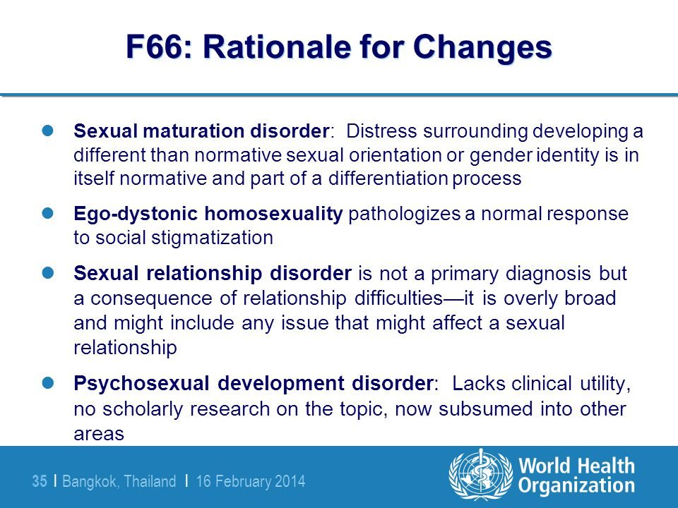 F66: Rationale for Changes