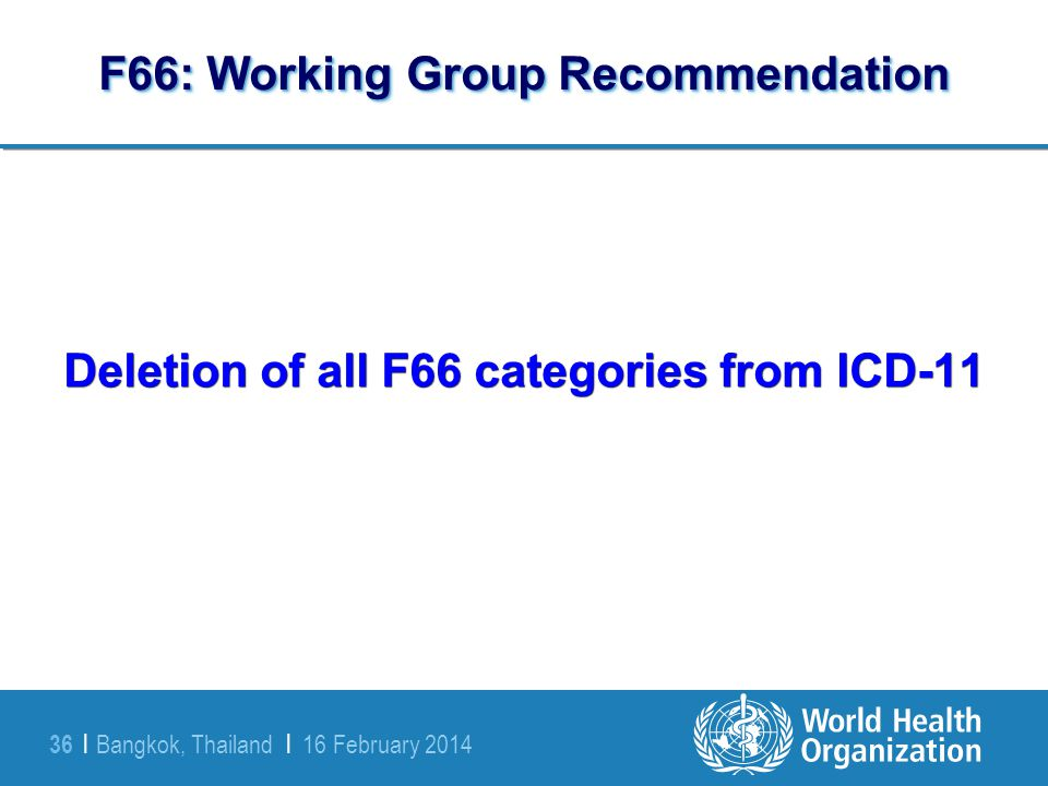 F66: Working Group Recommendation