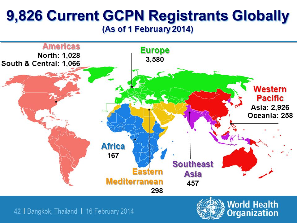 9,826 Current GCPN Registrants Globally (As of 1 February 2014)