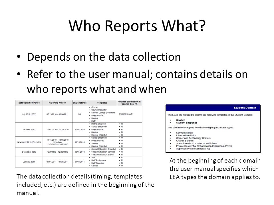 Who Reports What Depends on the data collection