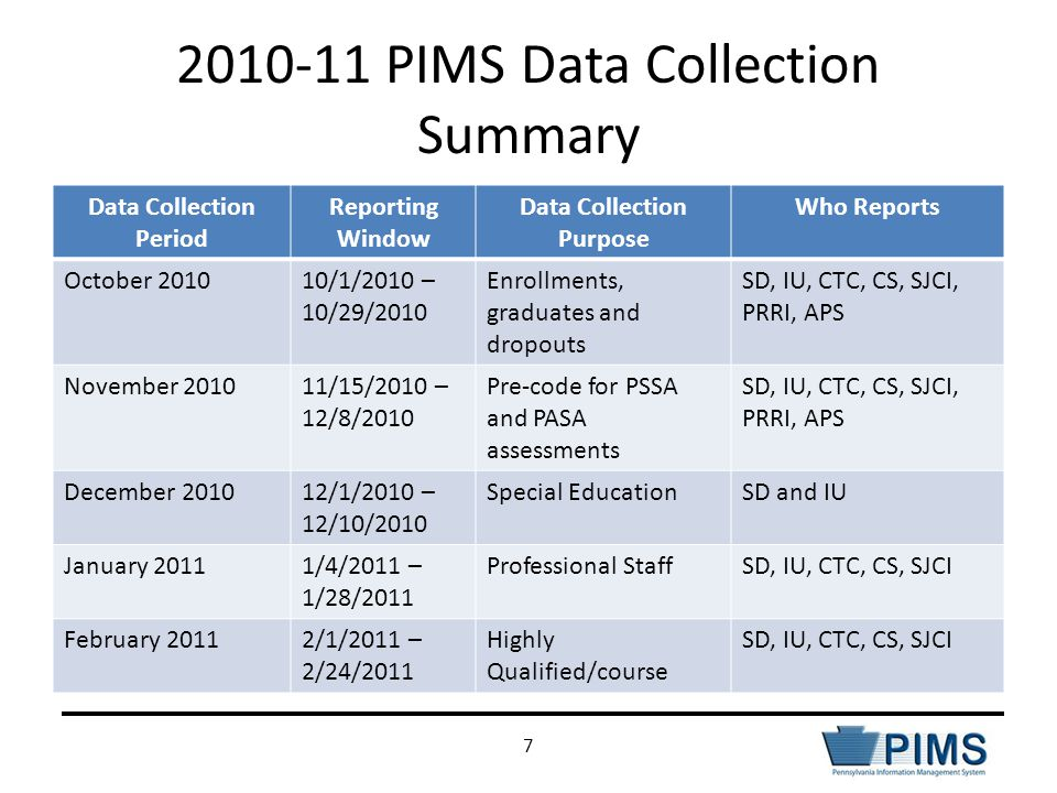 2010-11 PIMS Data Collection Summary