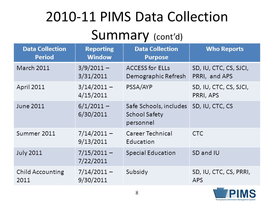 2010-11 PIMS Data Collection Summary (cont'd)