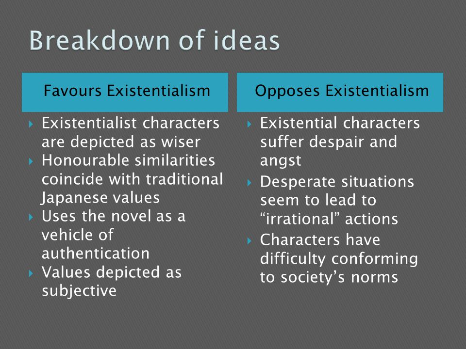 Breakdown of ideas Favours Existentialism Opposes Existentialism