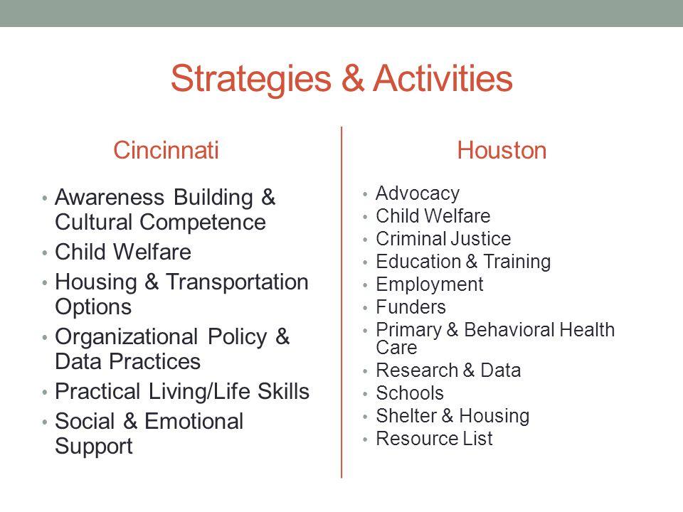 Strategies & Activities
