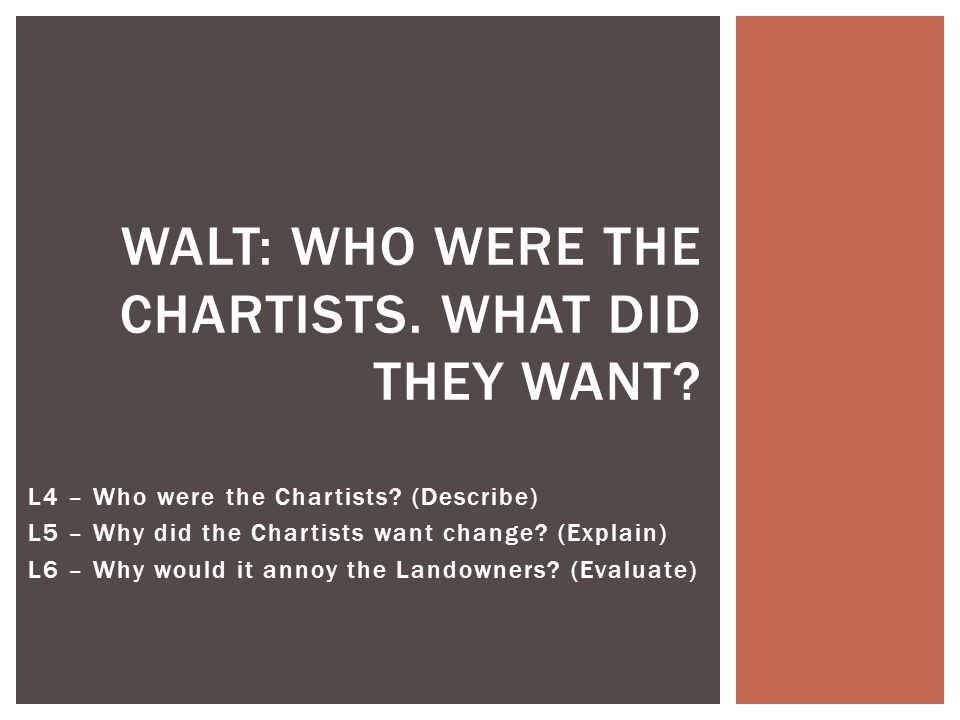 WALT: Who were the chartists. What did they want