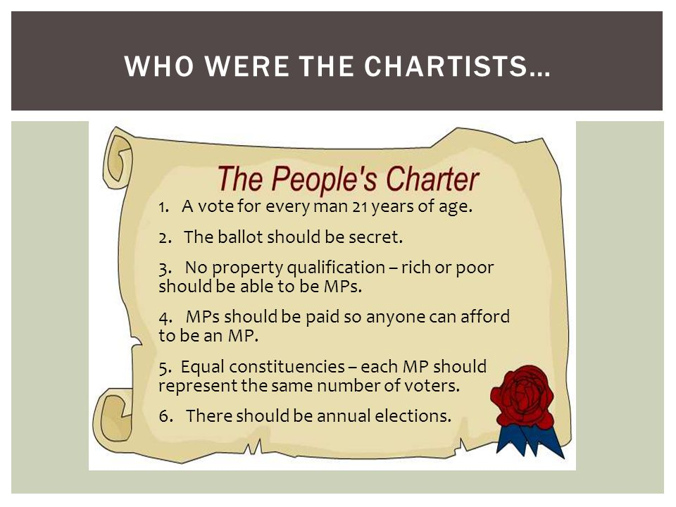 Who were the chartists…