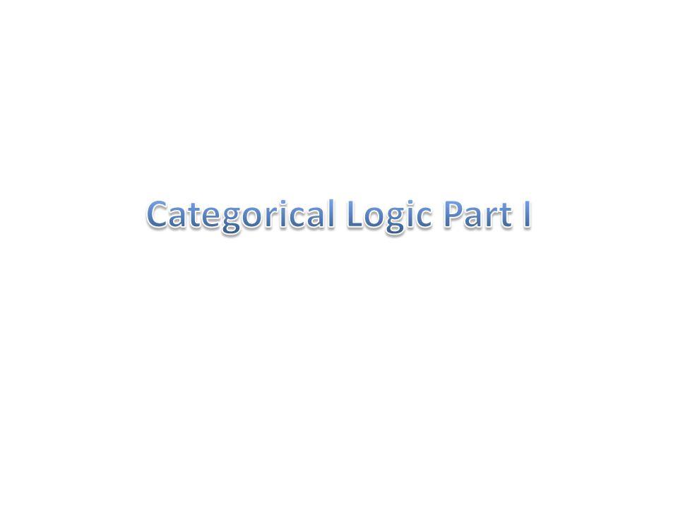 Categorical Logic Part I