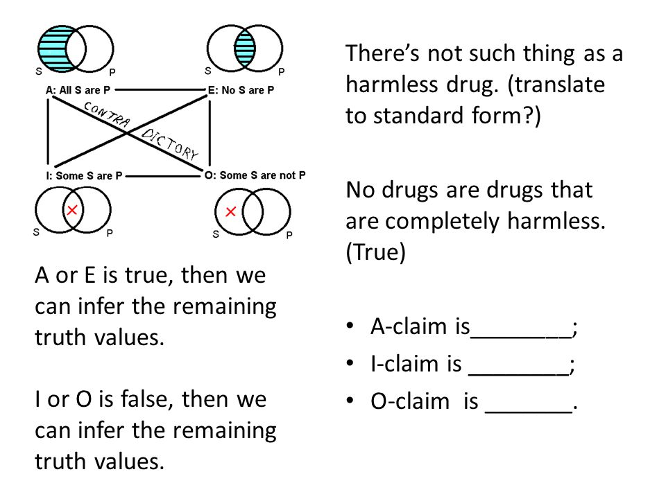 There's not such thing as a harmless drug. (translate to standard form