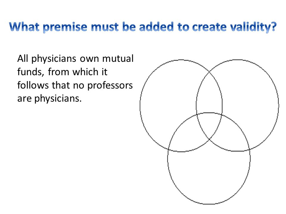 What premise must be added to create validity