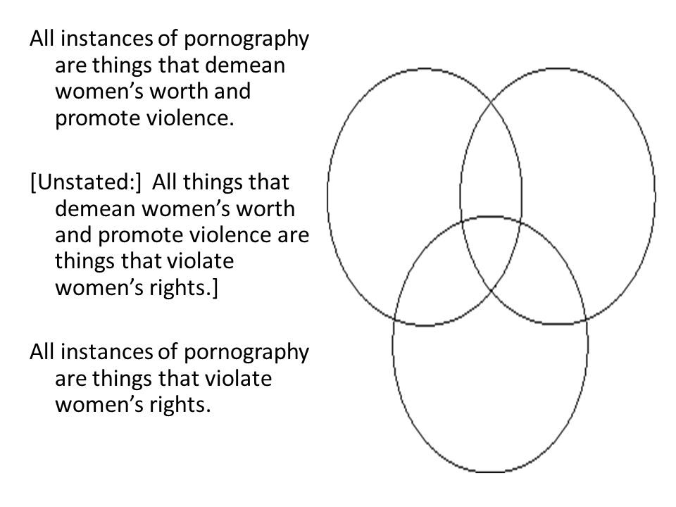 All instances of pornography are things that demean women's worth and promote violence.