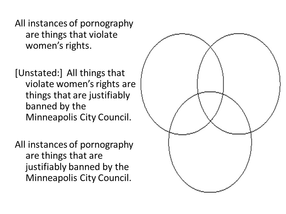 All instances of pornography are things that violate women's rights.