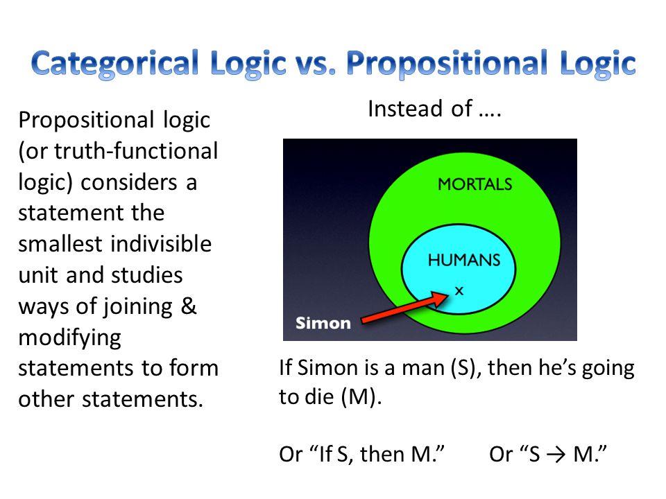 Categorical Logic vs. Propositional Logic