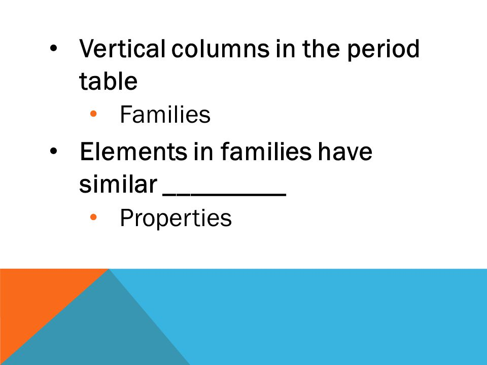 Vertical columns in the period table