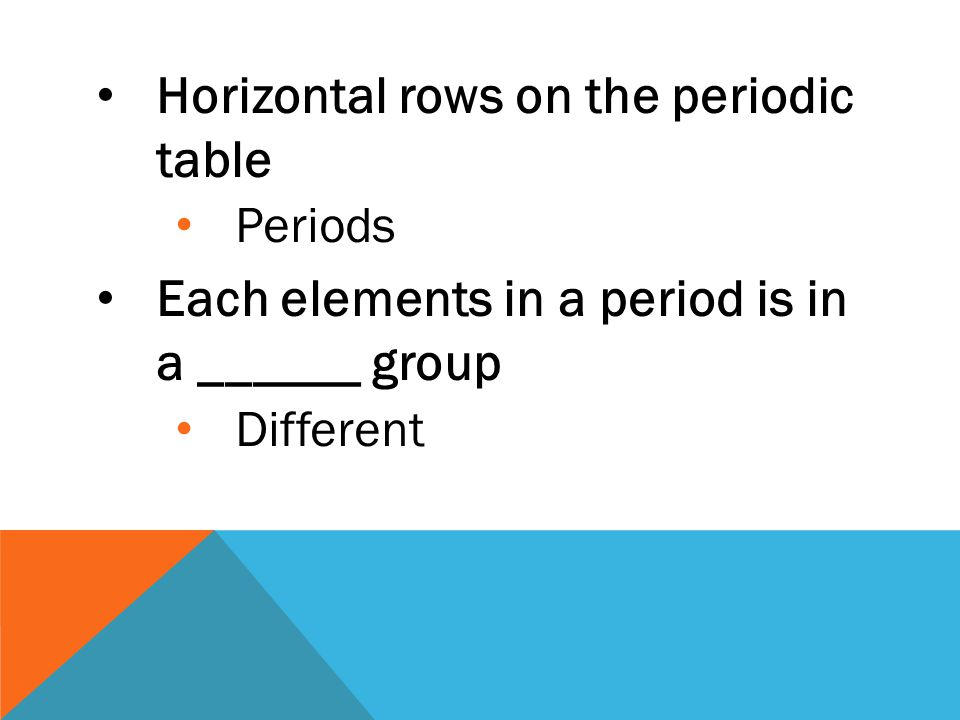 Horizontal rows on the periodic table