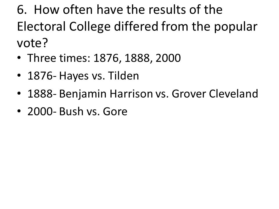 6. How often have the results of the Electoral College differed from the popular vote