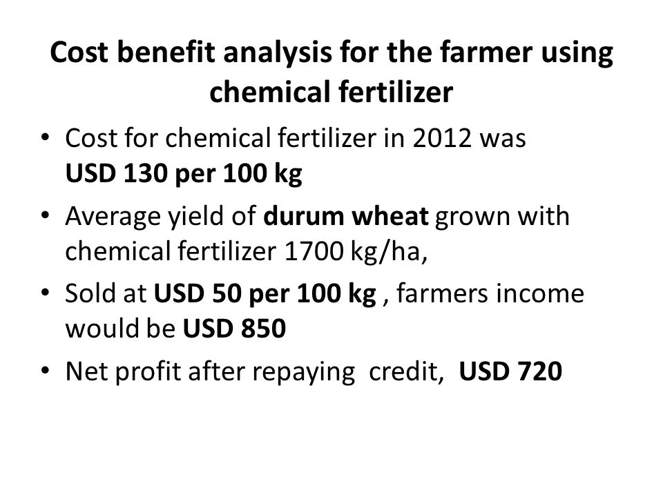 Cost benefit analysis for the farmer using chemical fertilizer