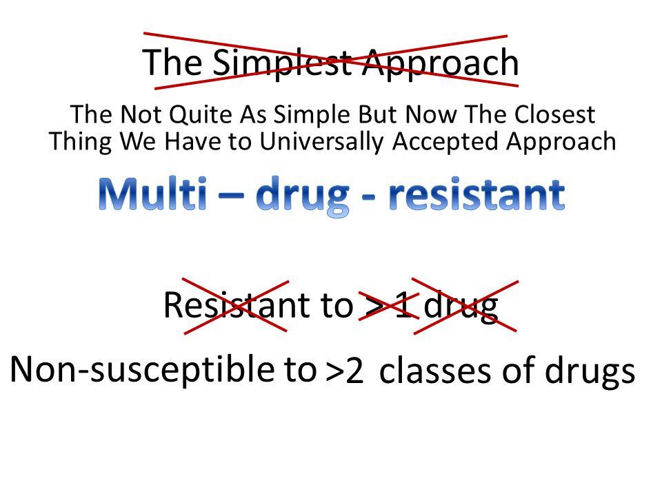 Multi – drug - resistant