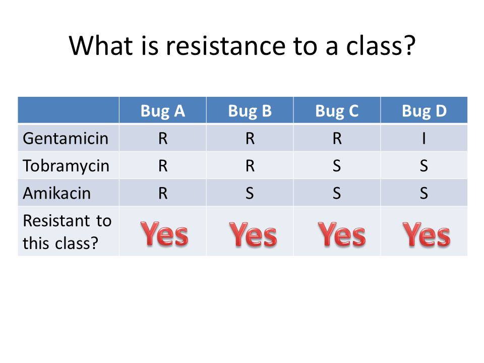 What is resistance to a class