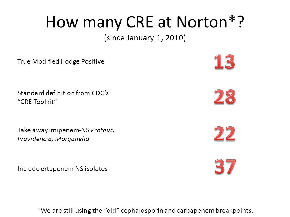 How many CRE at Norton* (since January 1, 2010)