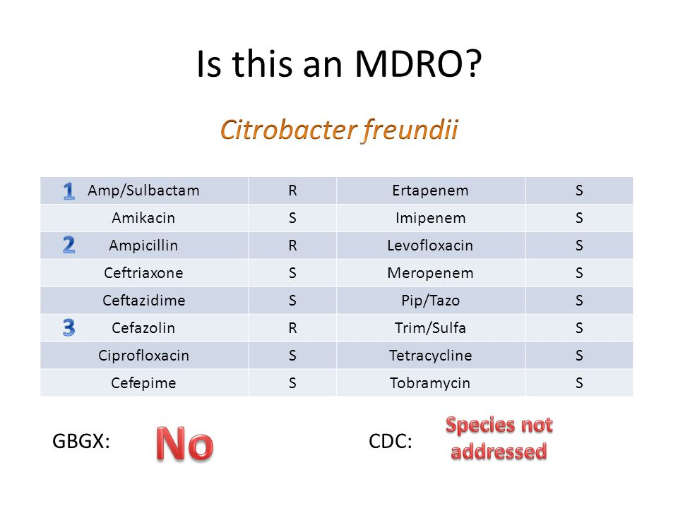 No Is this an MDRO Citrobacter freundii 1 2 3 Species not addressed