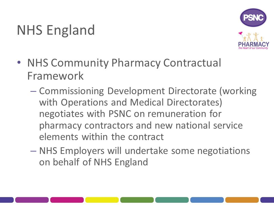 NHS England NHS Community Pharmacy Contractual Framework