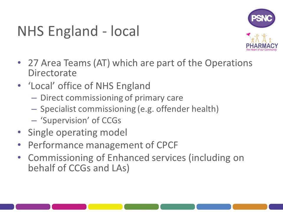 NHS England - local 27 Area Teams (AT) which are part of the Operations Directorate. 'Local' office of NHS England.