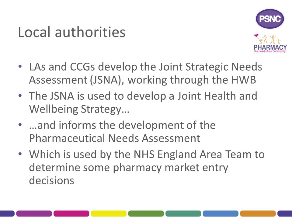 Local authorities LAs and CCGs develop the Joint Strategic Needs Assessment (JSNA), working through the HWB.