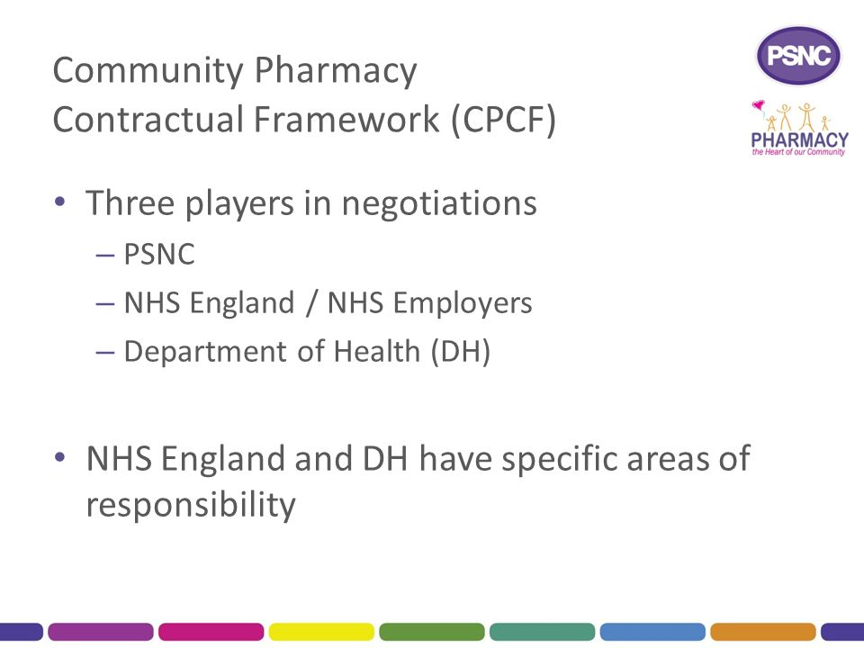 Community Pharmacy Contractual Framework (CPCF)