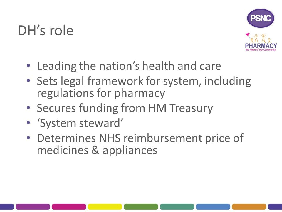 DH's role Leading the nation's health and care