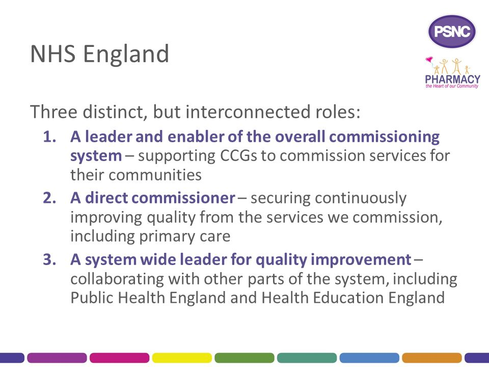 NHS England Three distinct, but interconnected roles: