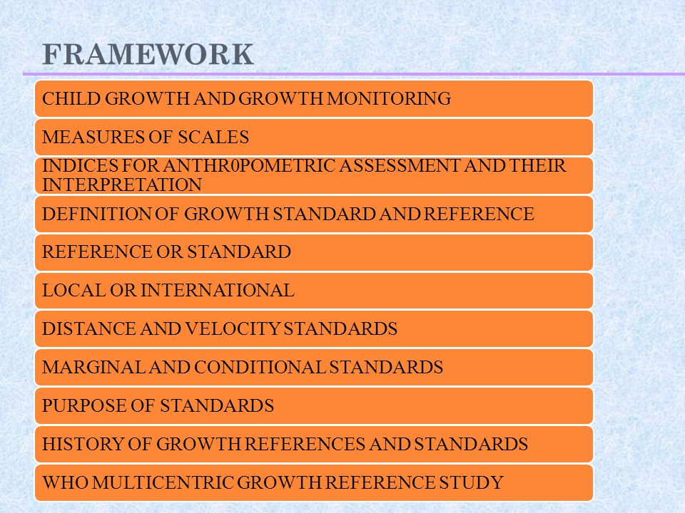 FRAMEWORK CHILD GROWTH AND GROWTH MONITORING MEASURES OF SCALES