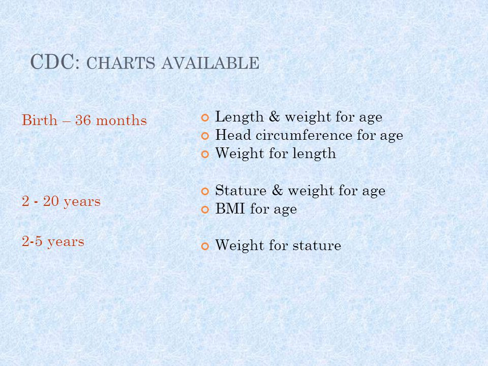 CDC: charts available Birth – 36 months 2 - 20 years 2-5 years
