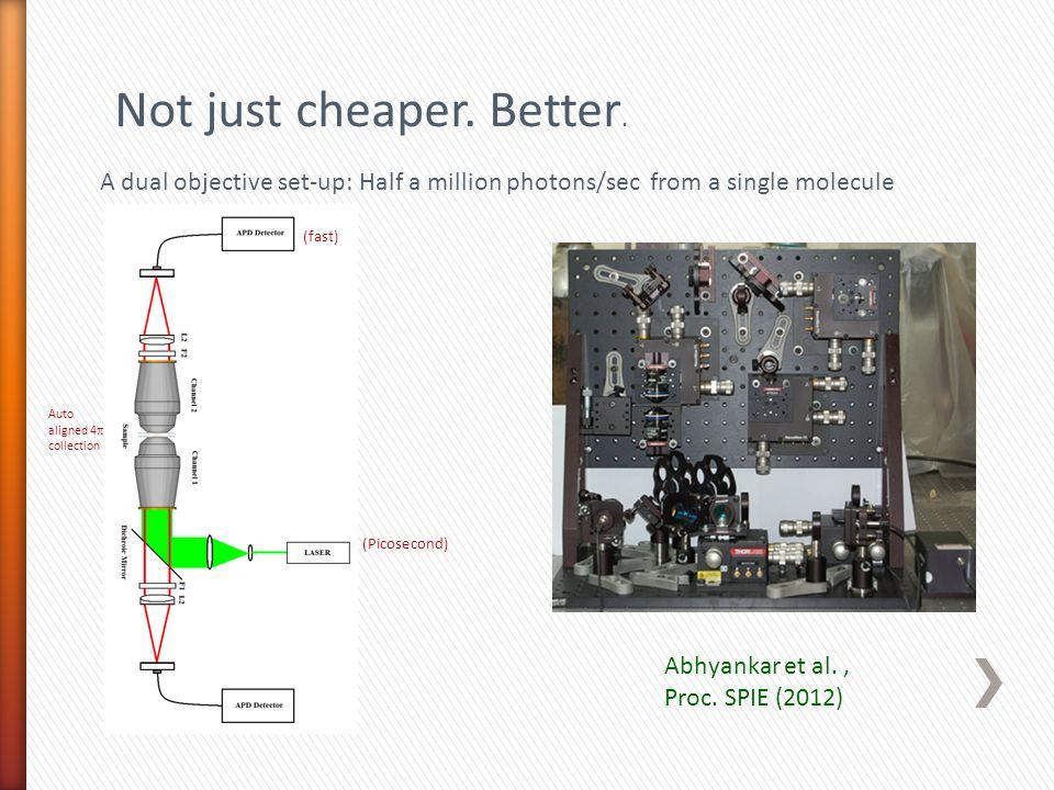 Not just cheaper. Better.