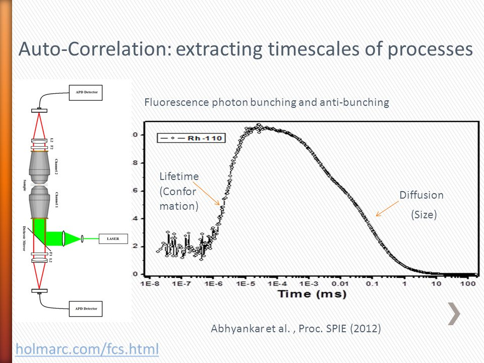 Auto-Correlation: extracting timescales of processes