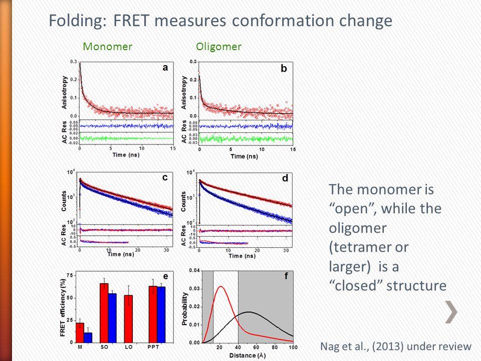 Folding: FRET measures conformation change
